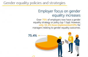 GE policies and strategies