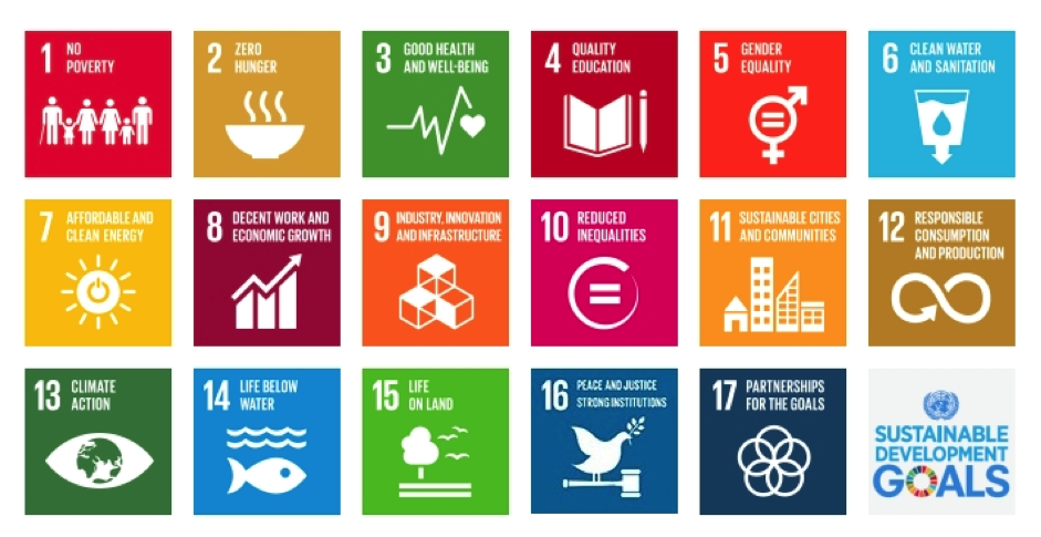 From global to regional: Meeting the SDGs in the Pacific region